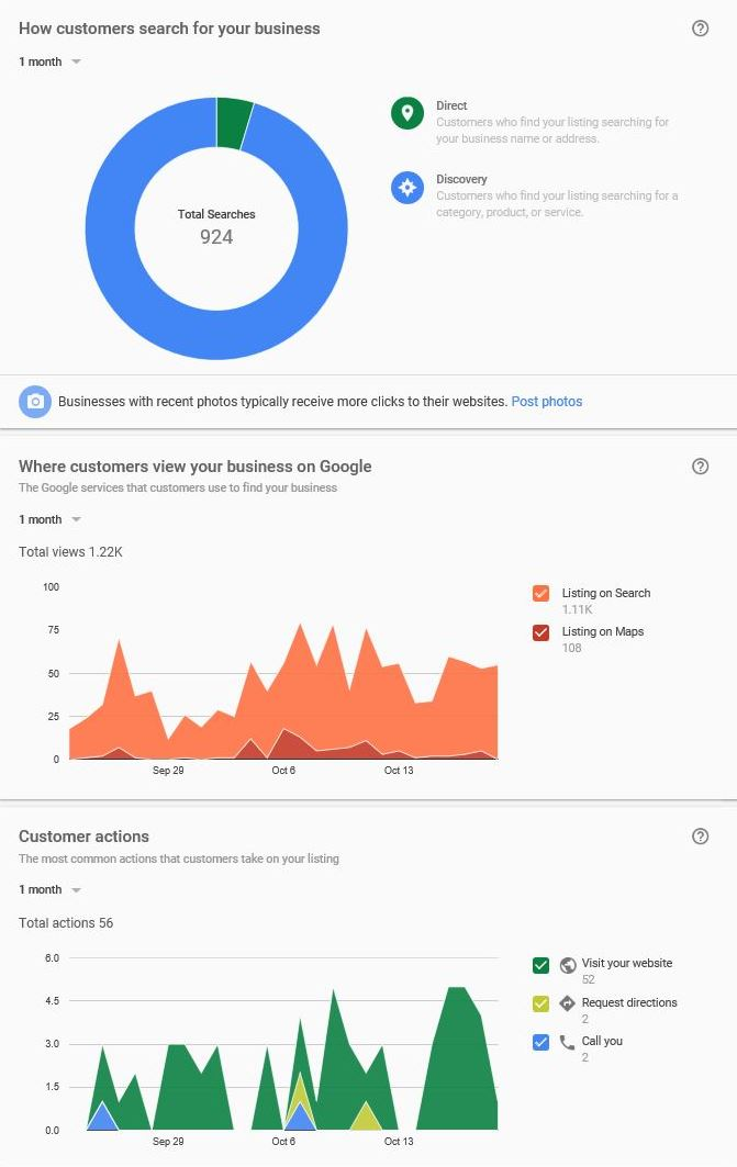 google marketing case study Examination of google marketing strategy the sample is all about google marketing strategy.
